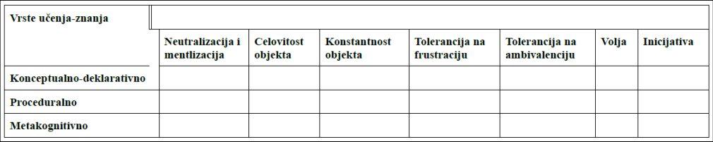 OLI - tabela 1